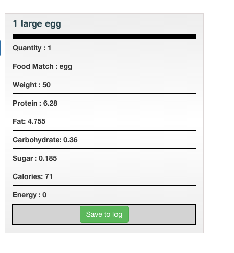 macronutrient breakdown of eggs