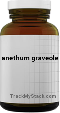 Anethum graveolens Review