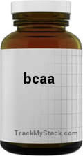 BCAA Review