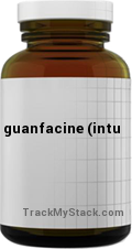 Guanfacine (Intuniv) Review